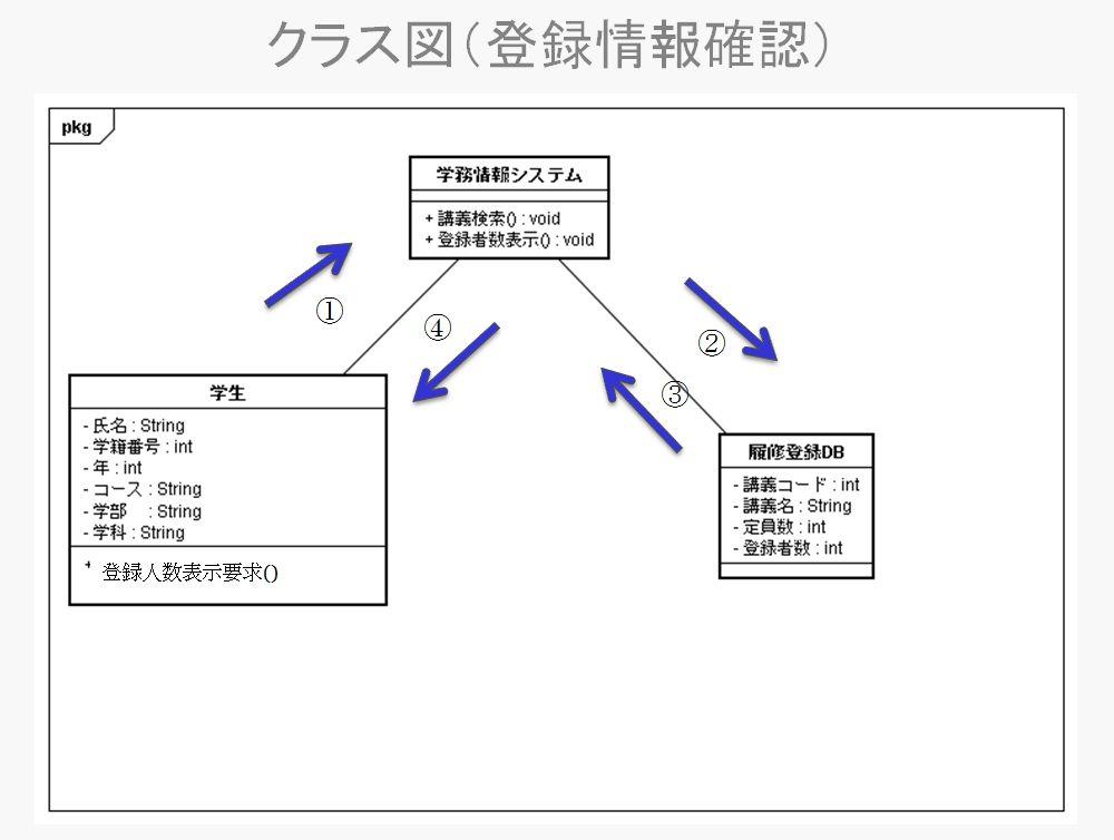 大学 システム 静岡 学務 情報